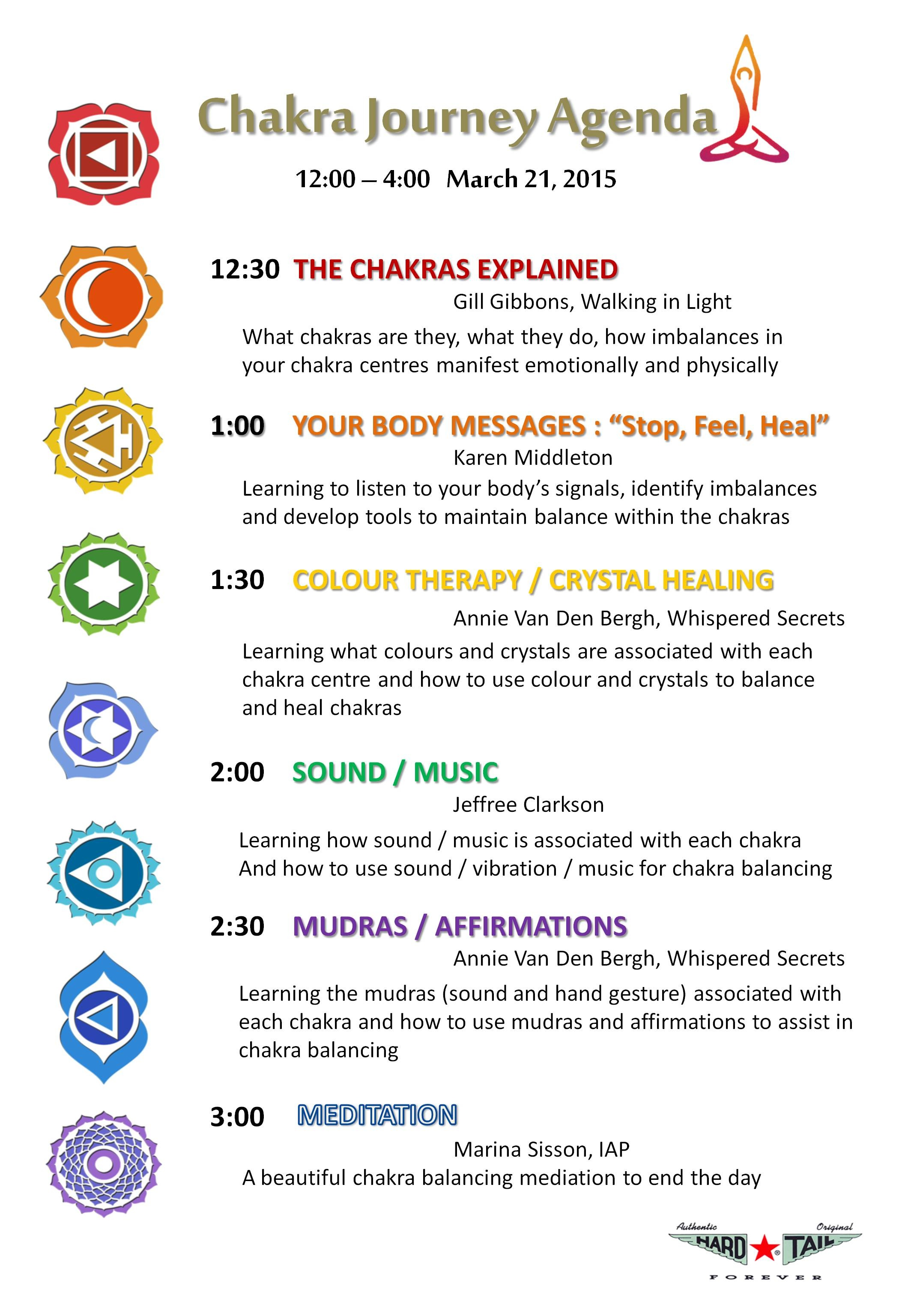 The Secrets In Your Chakras images
